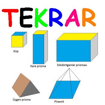 Geometrik Cisimler Konu Tekrarı