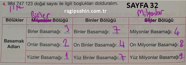 5.sınıf sayfa 32.4